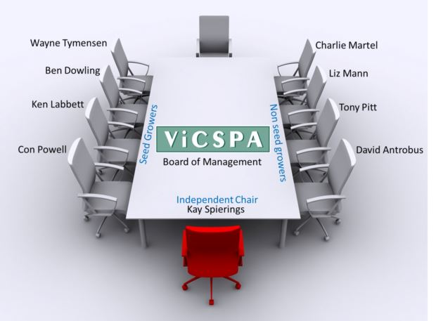 AuSPICA Board of Management